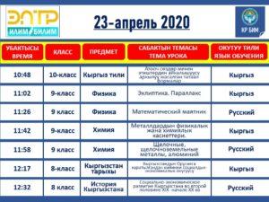 ТЕЛЕКАНАЛДАРДАН КЕТЧҮ САБАКТАРДЫН ЖАДЫБАЛЫ. 20-25-АПРЕЛЬ